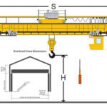 World Top Ten Overhead Bridge Crane Factories Lists