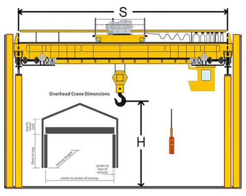 Ellsen overhead crane 5 ton for sale