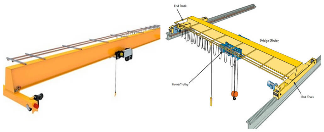 Ellsen Single Girder EOT Crane for Sale Ellsen Crane Directory