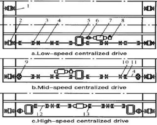 Crane Drive Structure