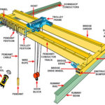 Ellsen Overhead Bridge Crane for Sale